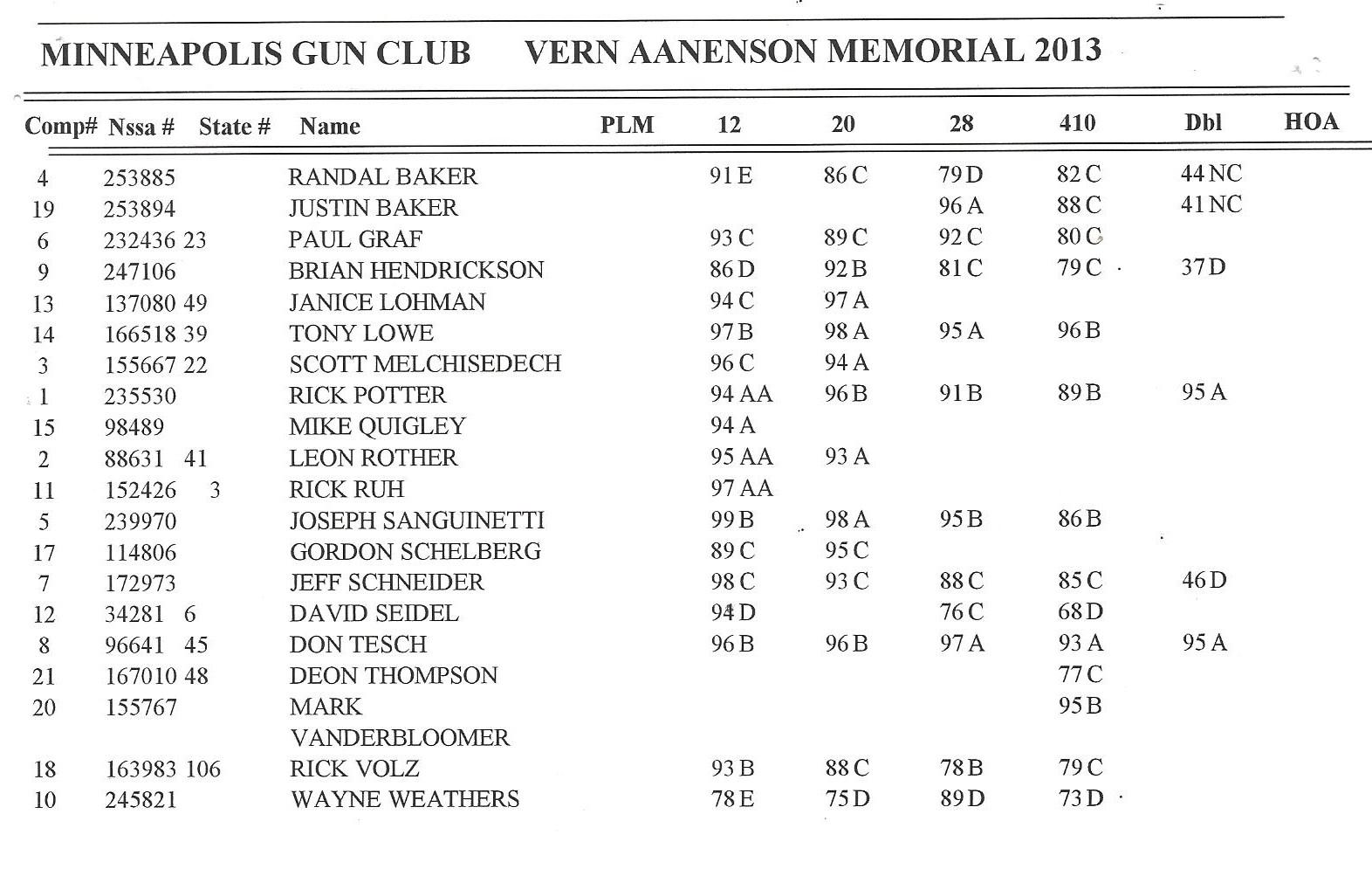 2013  VERN AANENSON MEMORIAL